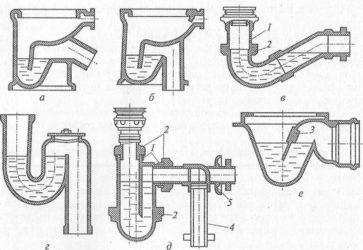 Что такое гидрозатвор в канализации?