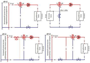 Что такое трехходовой клапан на системе отопления?