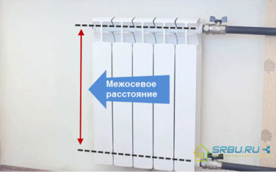 Что такое межосевое расстояние в радиаторах отопления?