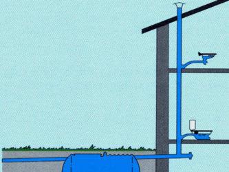 Для чего нужен фановый стояк канализации?