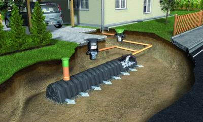 Что можно сливать в ливневую канализацию?