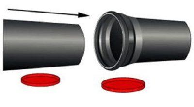 Что такое раструб канализационной трубы?